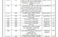 شروط قبول الأقسام بكلية الاداب جامعة حلوان للعام الجامعي 2020/2021